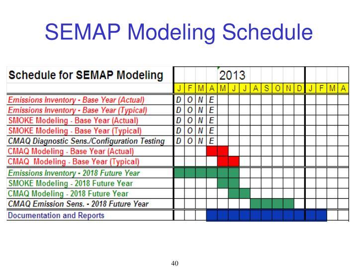 SEMAP Modeling Schedule