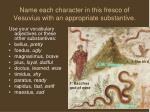 name each character in this fresco of vesuvius with an appropriate substantive