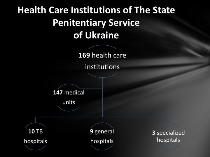 Health care institutions of the state penitentiary service of ukraine