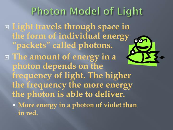 Photon Model of Light