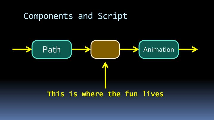 Components and Script