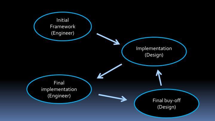 Initial Framework (Engineer)