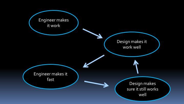 Engineer makes it work