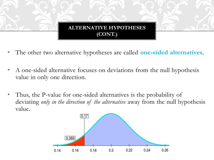 Alternative hypotheses (cont.)