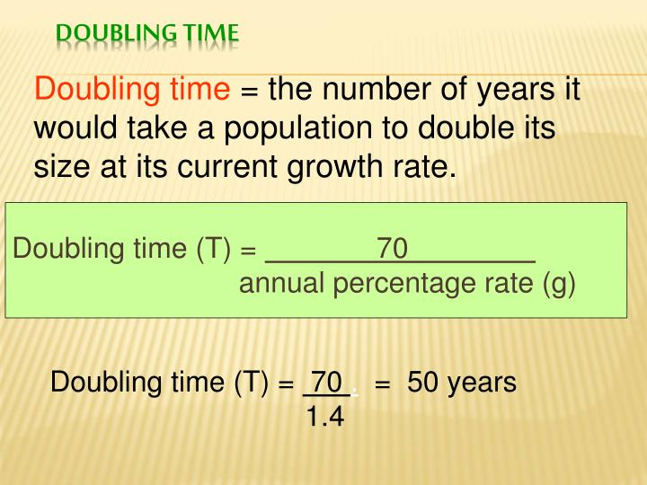 Doubling time (T) =