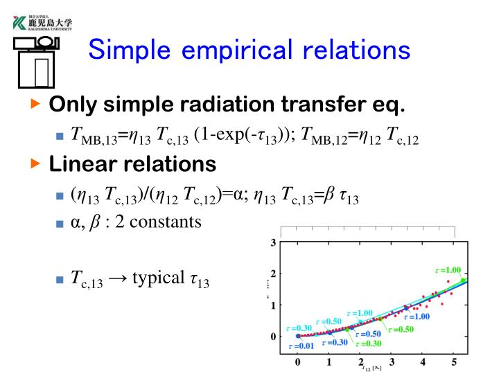 Simple empirical relations