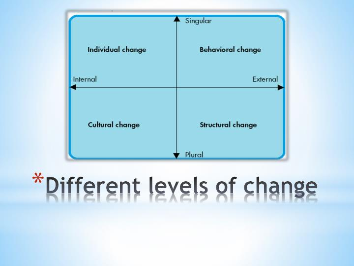 Different levels of change