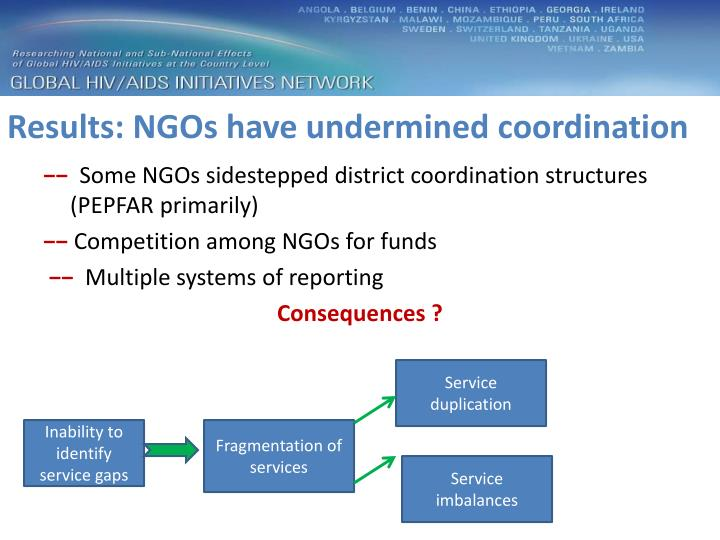 Results: NGOs have undermined coordination