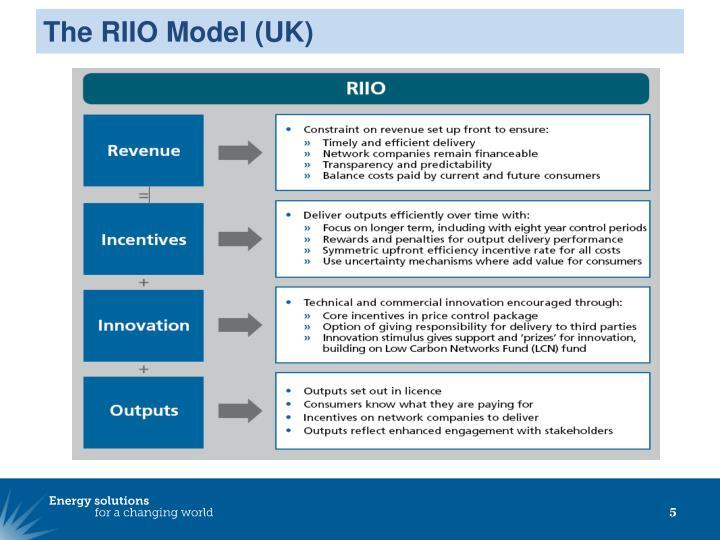 The RIIO Model (UK)