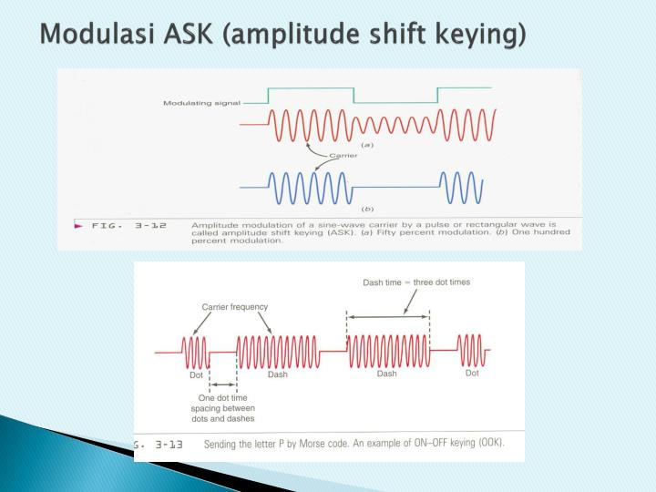 Modulasi ASK (amplitude shift keying)