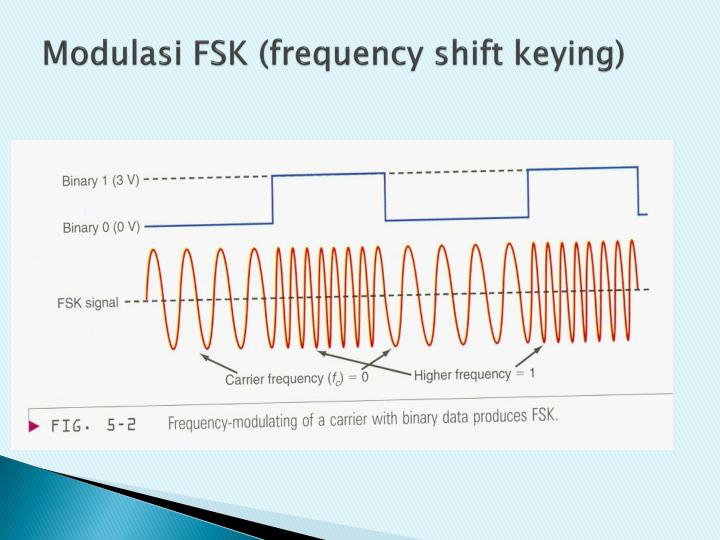 Modulasi FSK (frequency shift keying)