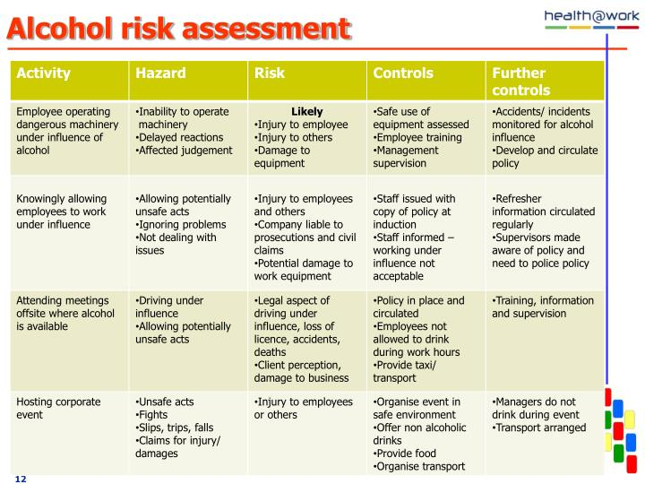 Alcohol risk assessment