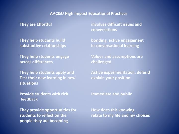 AAC&U High Impact Educational Practices
