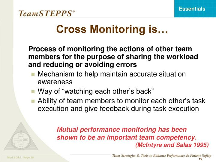 Cross Monitoring is…