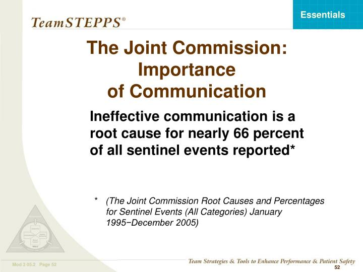 The Joint Commission: Importance