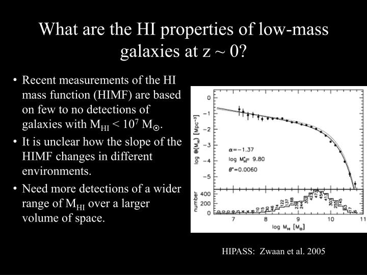 What are the HI properties of low-mass galaxies at