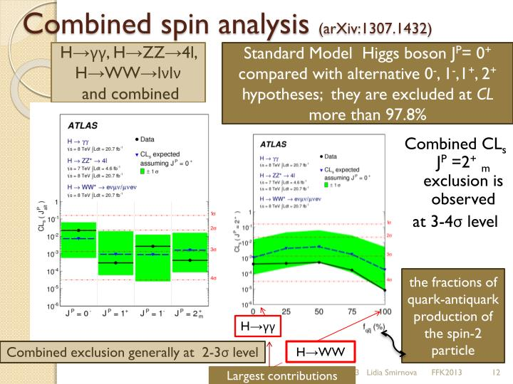 Combined spin analysis