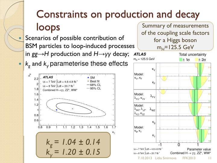 Constraints on production and decay loops