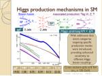 higgs production mechanisms in sm
