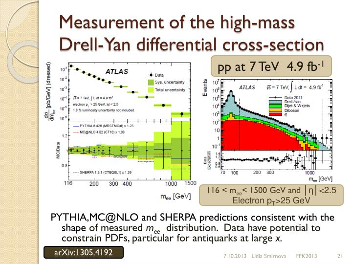 Measurement of the high-mass Drell-Yan differential cross-section
