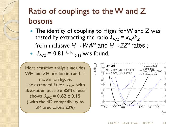 Ratio of couplings to the W and Z bosons