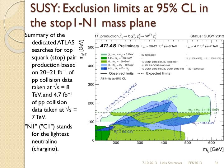 SUSY: Exclusion limits at 95% CL in the stop1-N1 mass plane