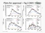 plots for approval fig 3 wh l bb