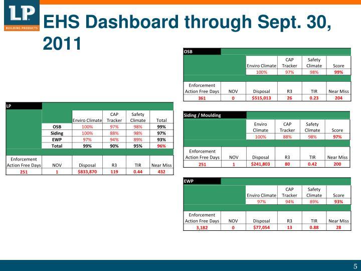 EHS Dashboard through Sept. 30, 2011