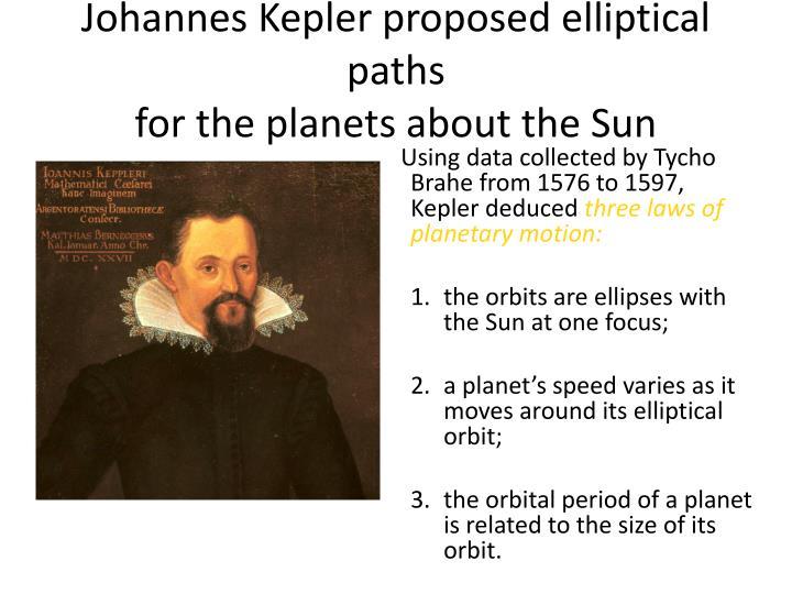Johannes Kepler proposed elliptical paths