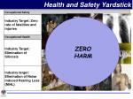 health and safety yardstick1