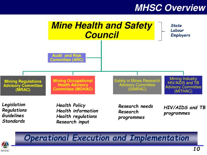 MHSC Overview