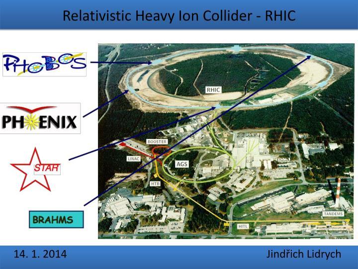 Relativistic Heavy Ion Collider - RHIC