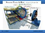 solenoidal tracker at rhic star