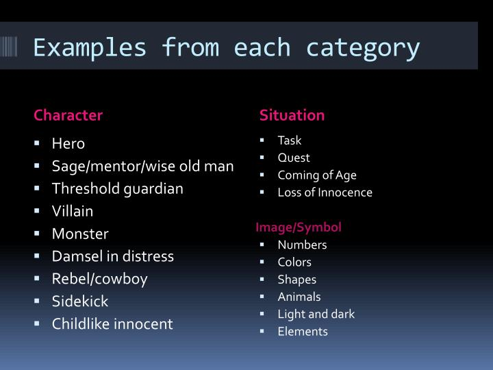 Examples from each category