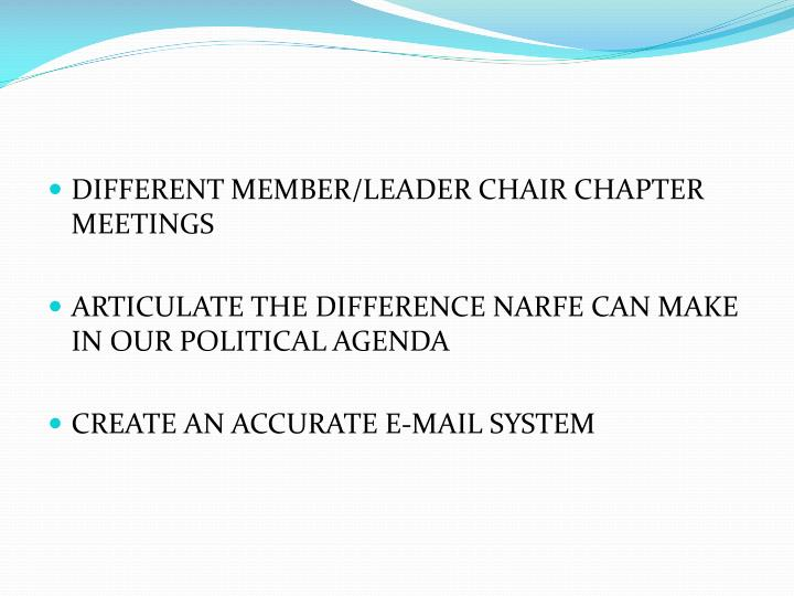 DIFFERENT MEMBER/LEADER CHAIR CHAPTER MEETINGS