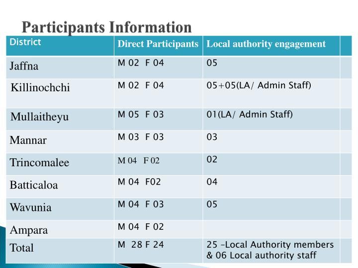 Participants Information