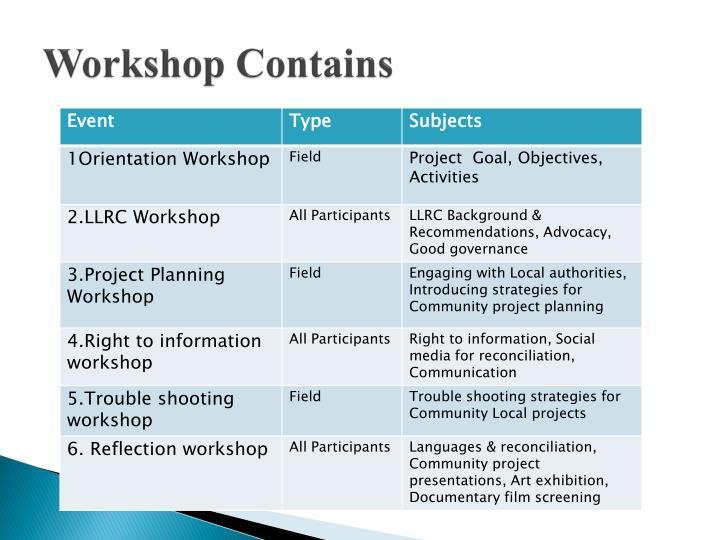 Workshop Contains