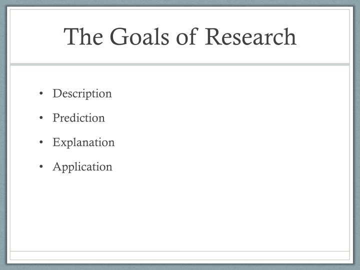 The Goals of Research