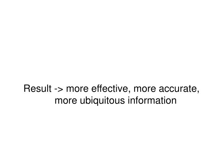 Result -> more effective, more accurate, more ubiquitous information