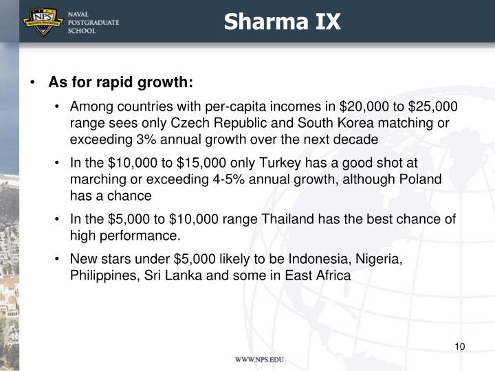 Sharma IX
