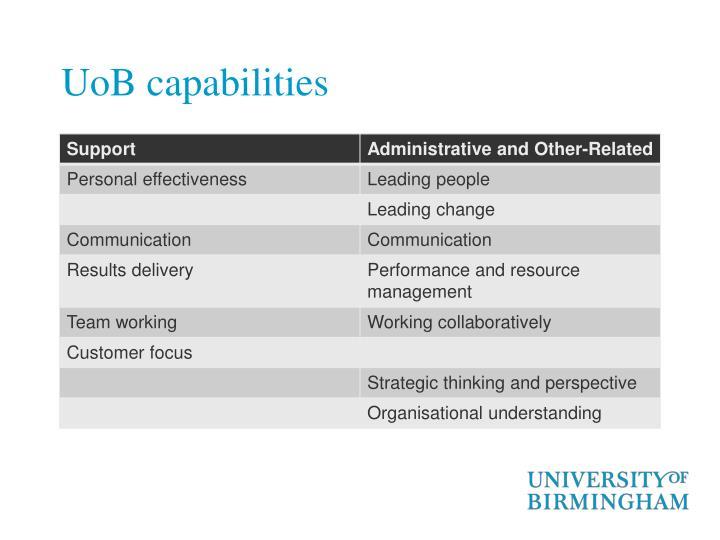 UoB capabilities