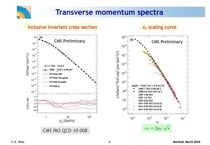 Transverse momentum spectra
