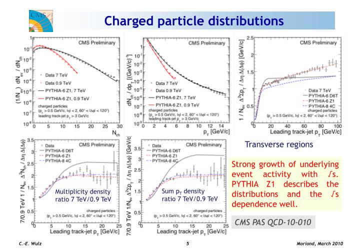 Charged particle distributions