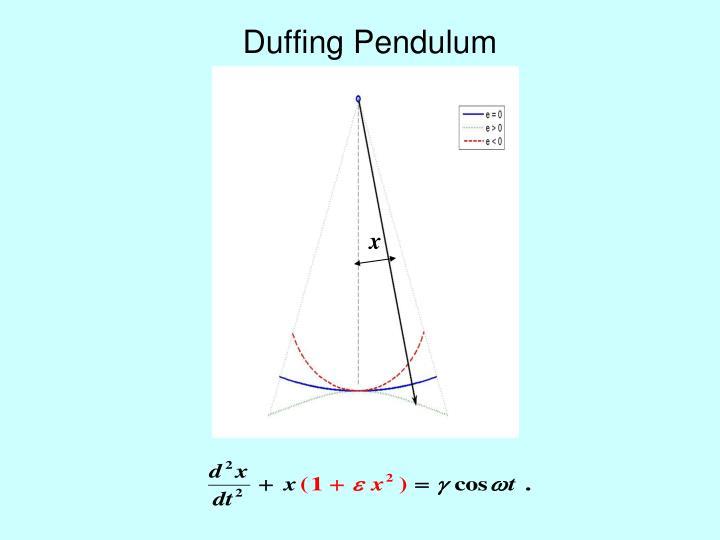 Duffing Pendulum