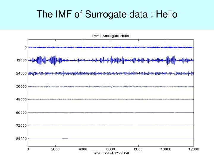 The IMF of Surrogate data : Hello