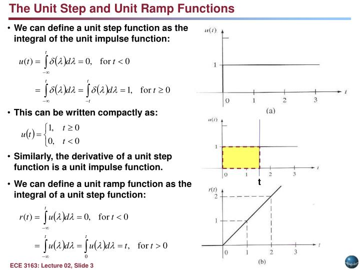 The Unit Step and Unit Ramp Functions