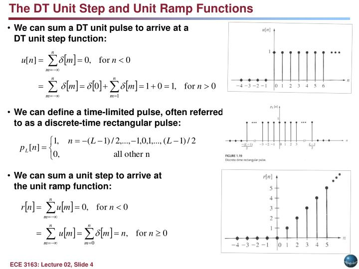 The DT Unit Step and Unit Ramp Functions