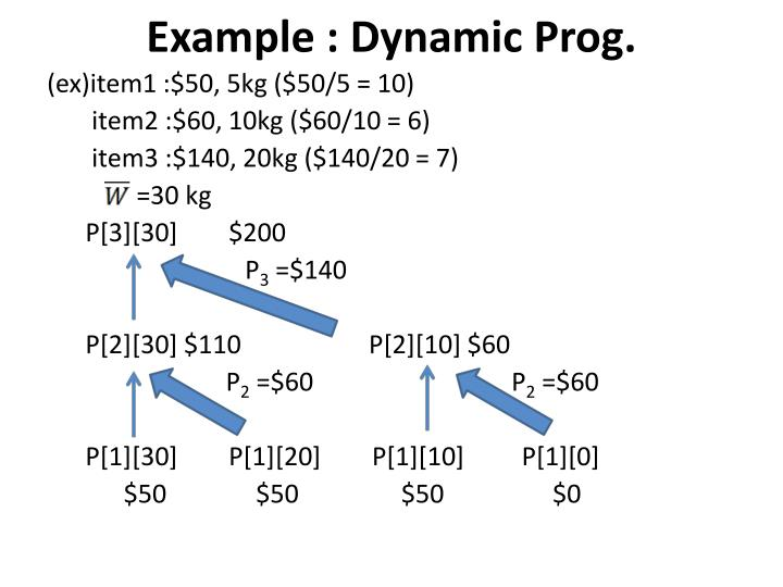 Example : Dynamic