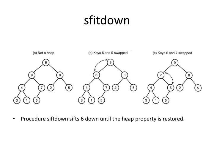 sfitdown