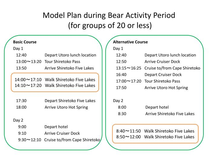 Model plan during bear activity period for groups of 20 or less